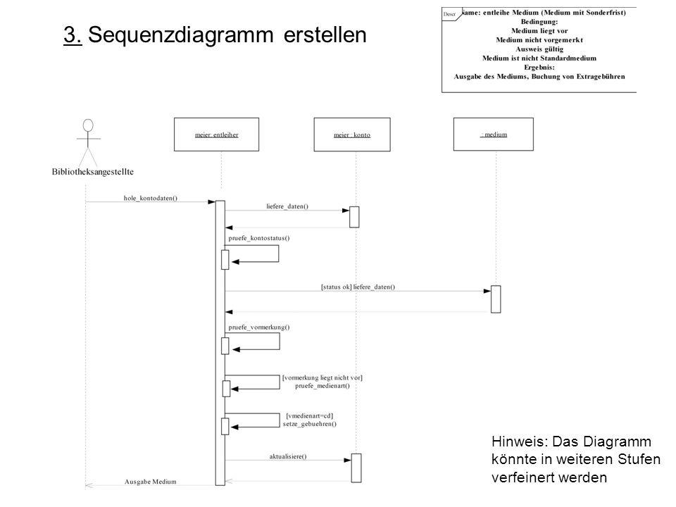 3. Sequenzdiagramm erstellen