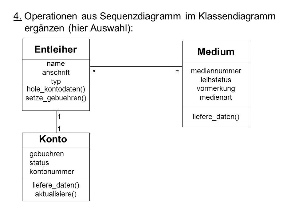 4. Operationen aus Sequenzdiagramm im Klassendiagramm ergänzen (hier Auswahl):