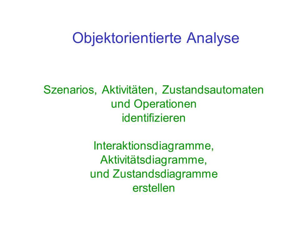 Objektorientierte Analyse Szenarios, Aktivitäten, Zustandsautomaten und Operationen identifizieren Interaktionsdiagramme, Aktivitätsdiagramme, und Zustandsdiagramme erstellen