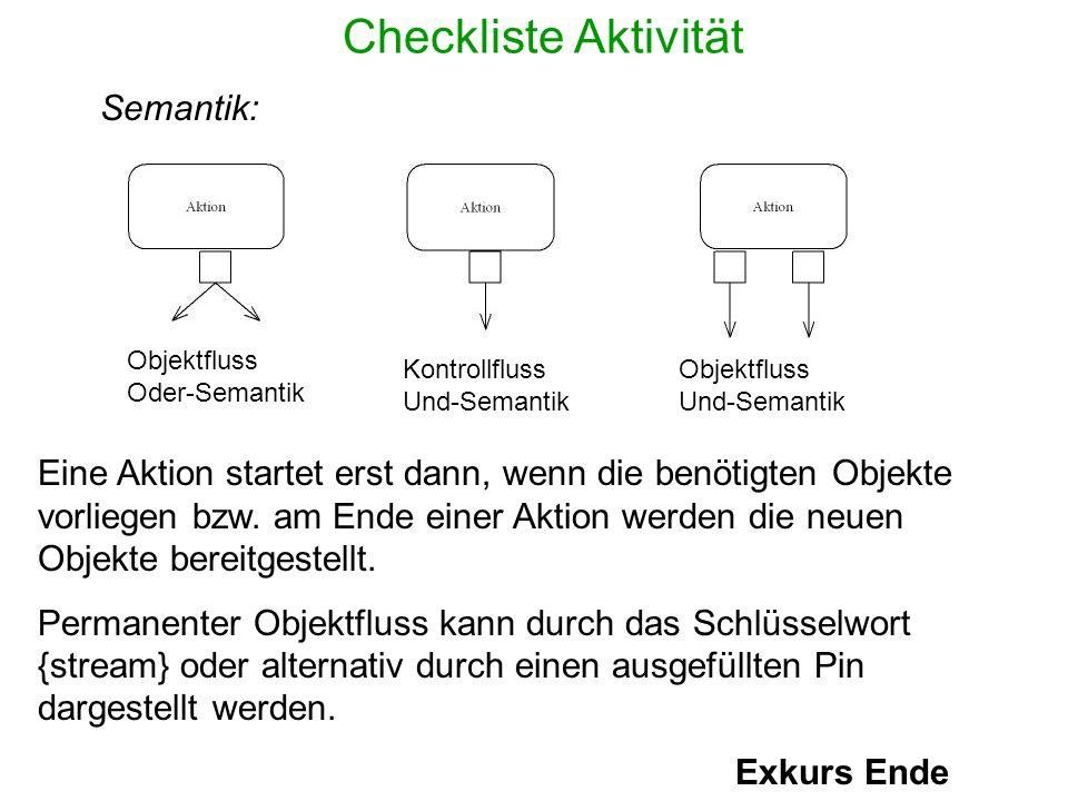 Checkliste Aktivität Semantik: