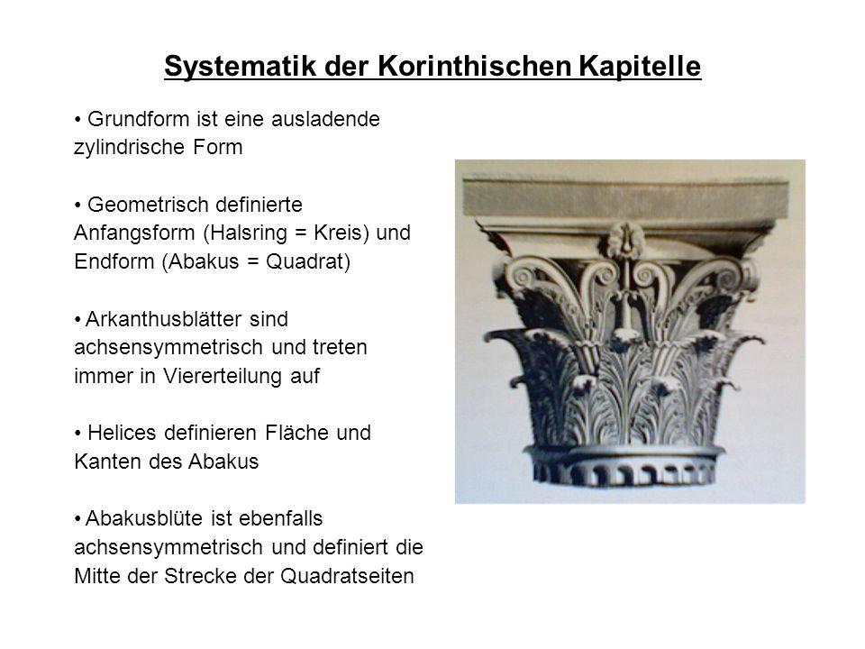Systematik der Korinthischen Kapitelle