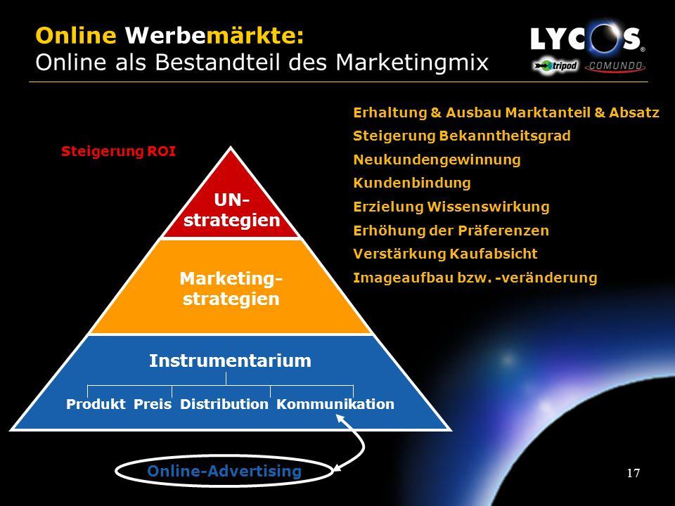Online Werbemärkte: Online als Bestandteil des Marketingmix