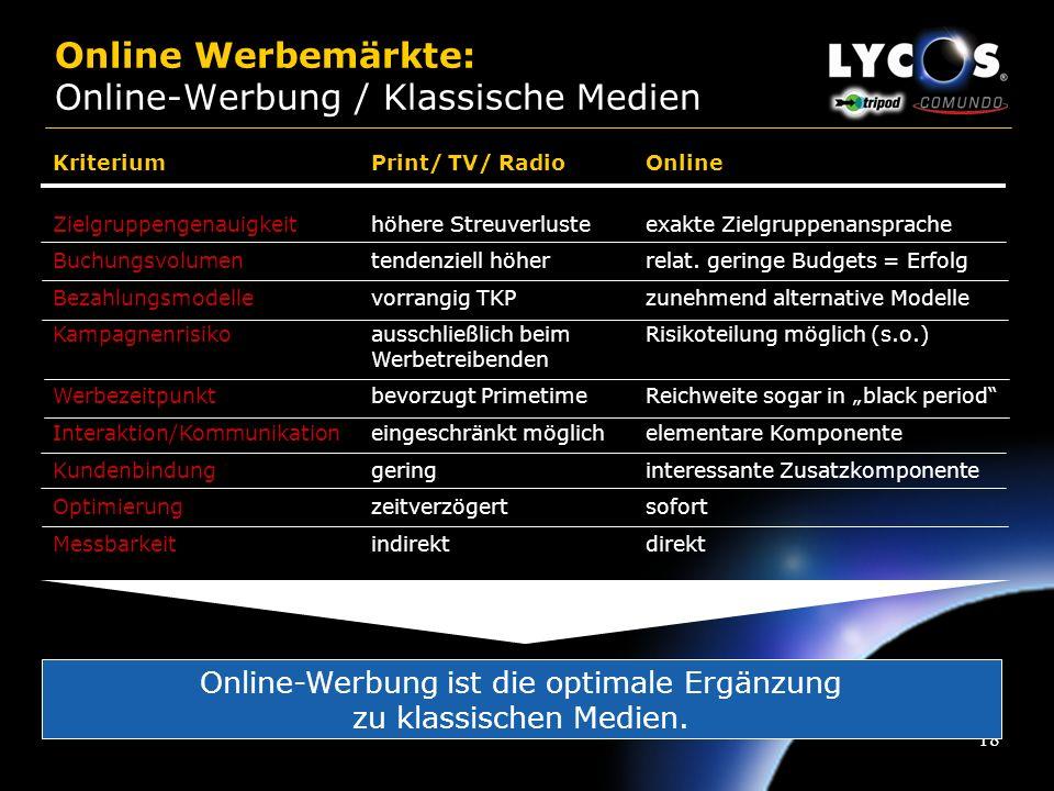 Online Werbemärkte: Online-Werbung / Klassische Medien
