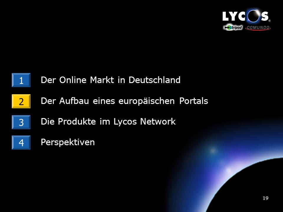 1 2 3 4 Der Online Markt in Deutschland