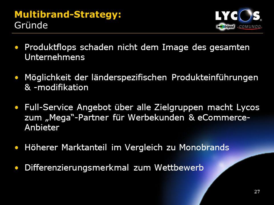 Multibrand-Strategy: Gründe