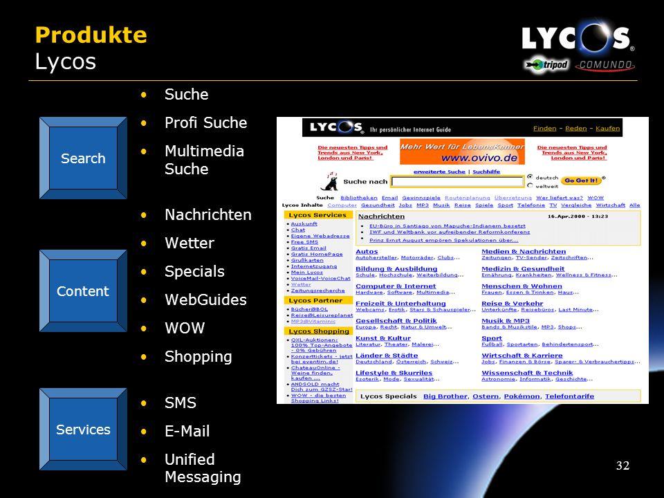 Produkte Lycos Suche Profi Suche Multimedia Suche Nachrichten Wetter