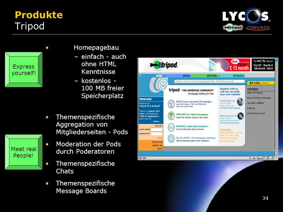 Produkte Tripod Homepagebau einfach - auch ohne HTML Kenntnisse
