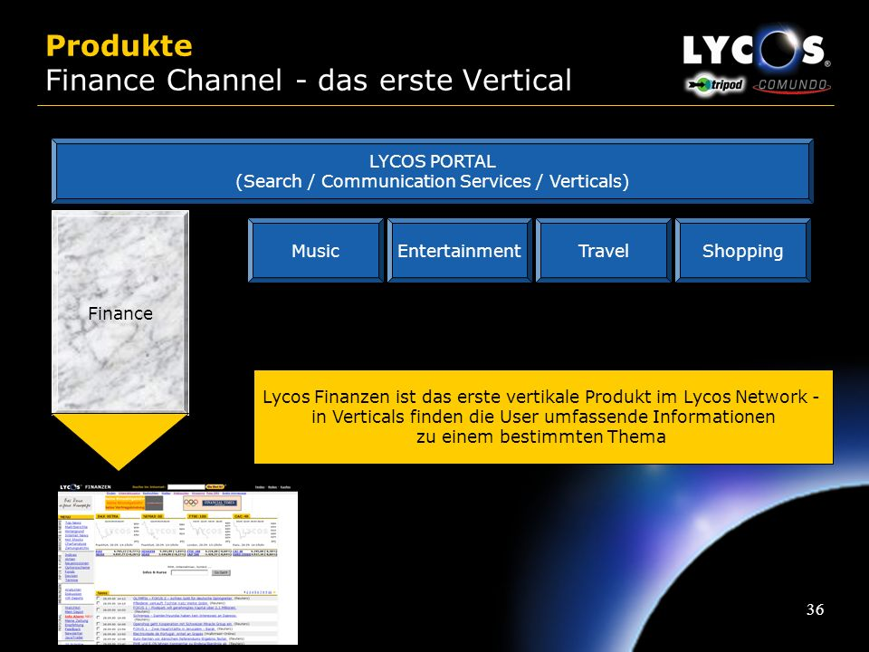 Produkte Finance Channel - das erste Vertical