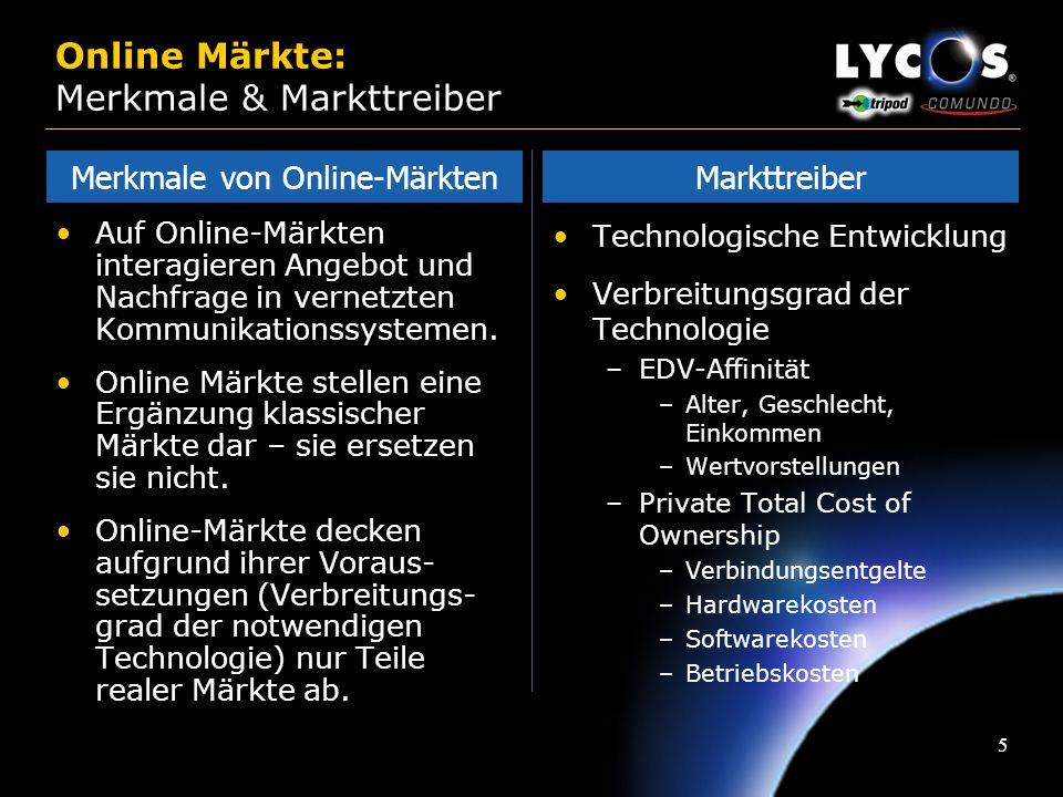Online Märkte: Merkmale & Markttreiber