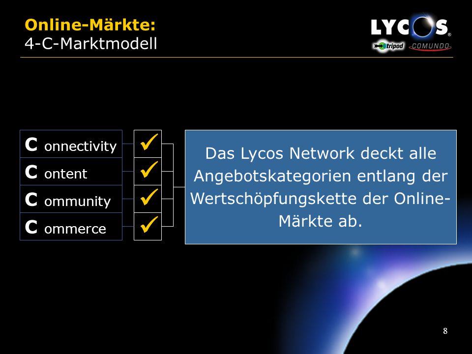 Online-Märkte: 4-C-Marktmodell