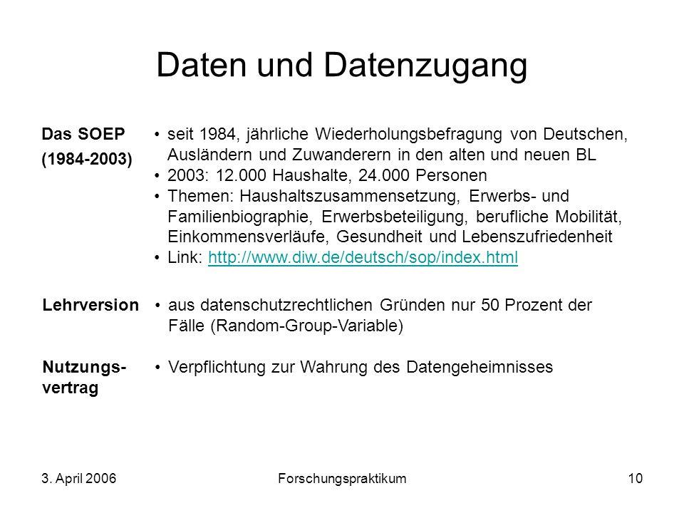 Daten und Datenzugang Das SOEP (1984-2003)