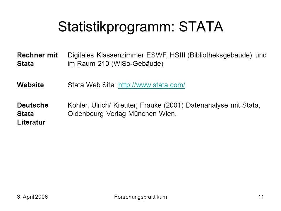 Statistikprogramm: STATA