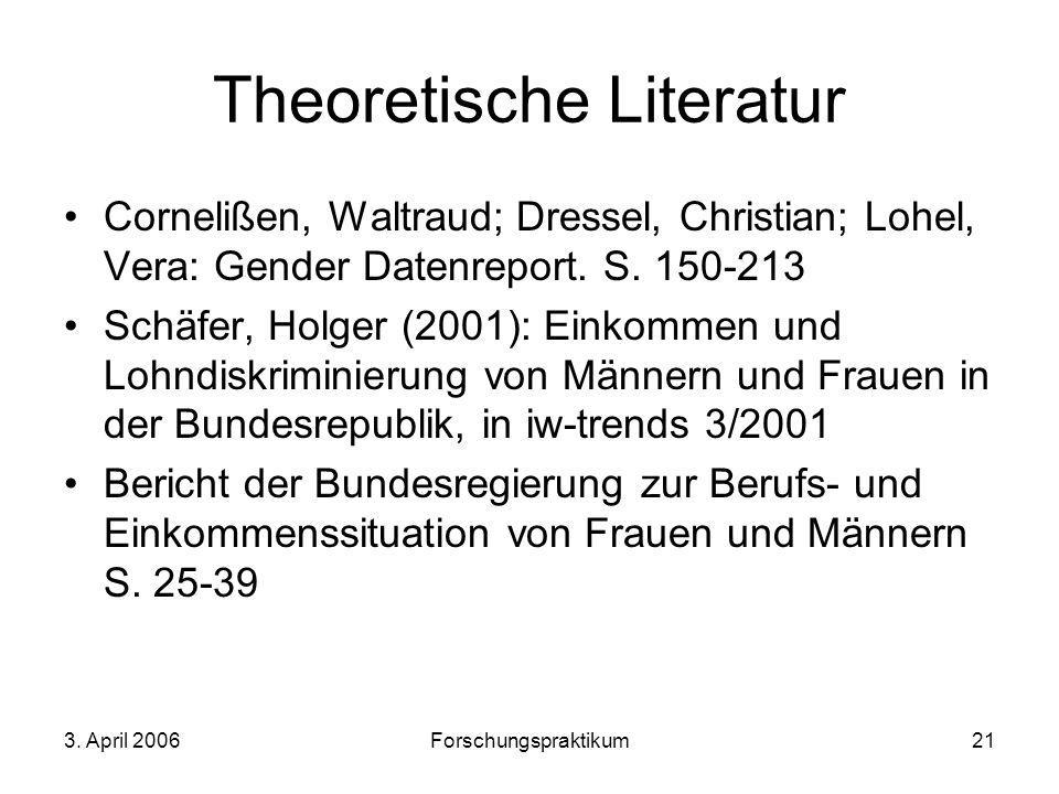 Theoretische Literatur