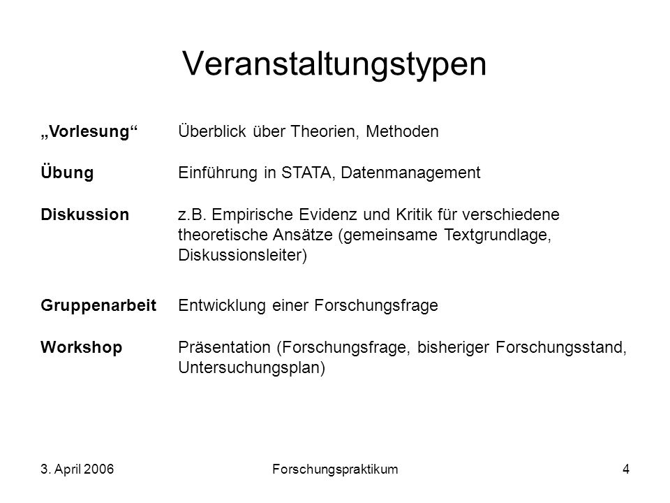 """Veranstaltungstypen """"Vorlesung Überblick über Theorien, Methoden"""