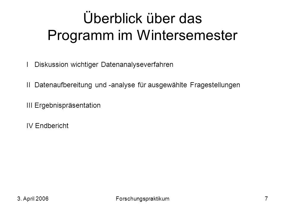 Überblick über das Programm im Wintersemester