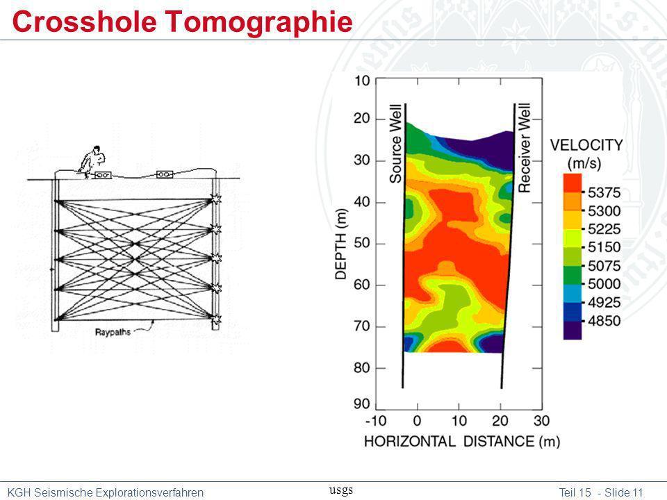 Crosshole Tomographie