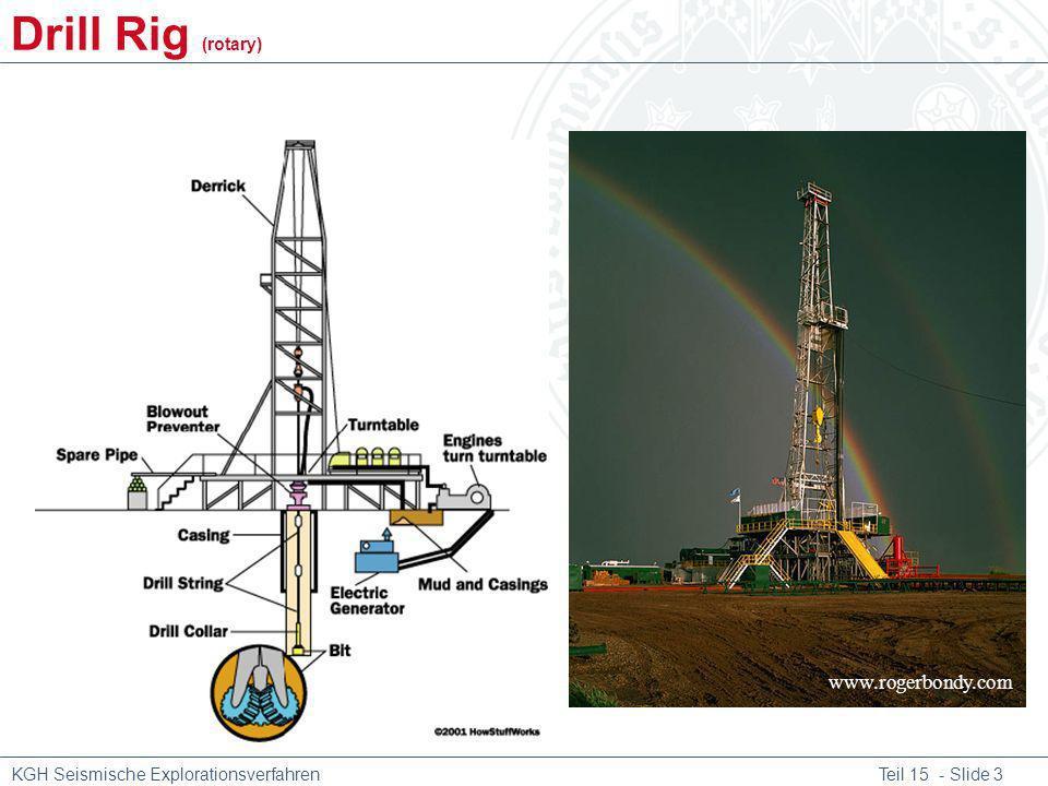 Drill Rig (rotary) www.rogerbondy.com