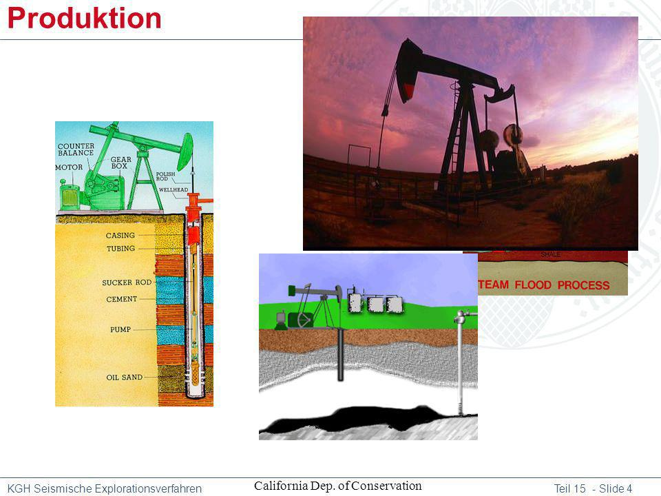 Produktion California Dep. of Conservation