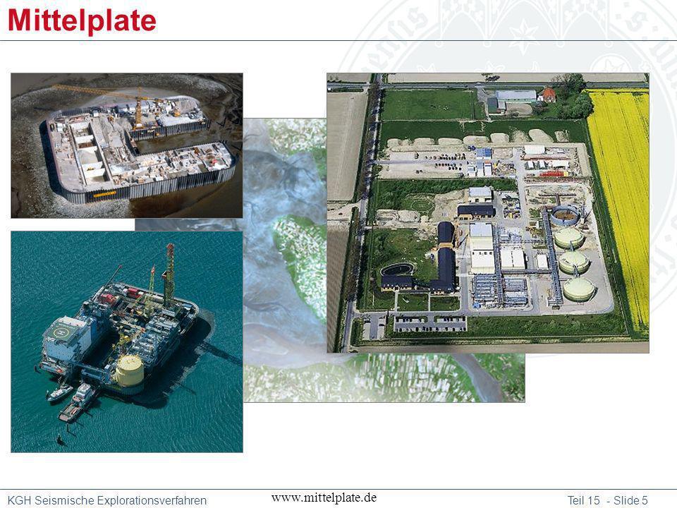 Mittelplate www.mittelplate.de
