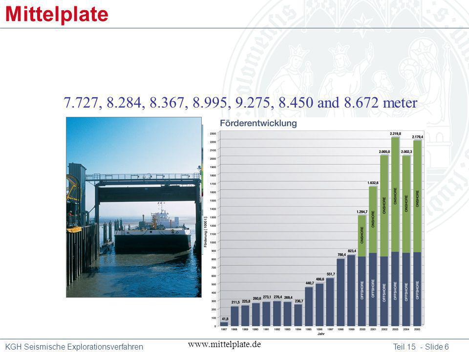 Mittelplate 7.727, 8.284, 8.367, 8.995, 9.275, 8.450 and 8.672 meter www.mittelplate.de