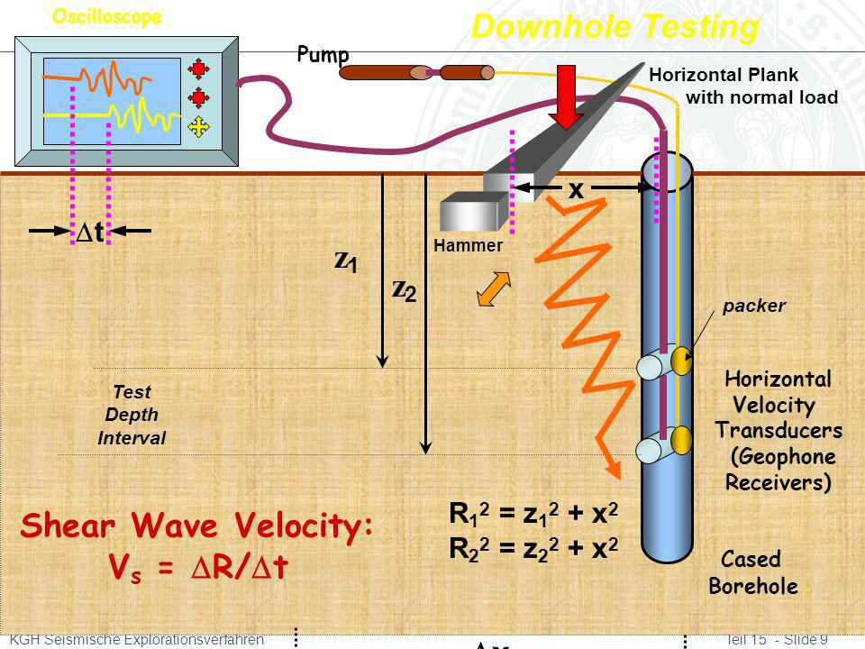 Downhole Testing z1 z2 Shear Wave Velocity: Vs = R/t x x t