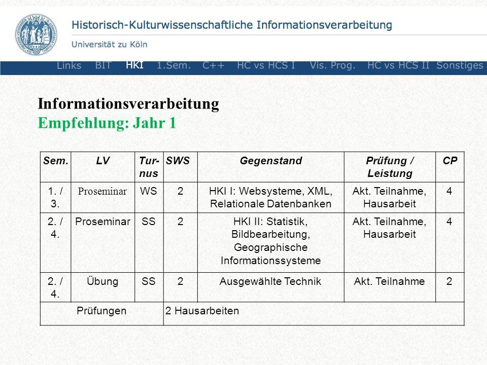 Informationsverarbeitung Empfehlung: Jahr 1