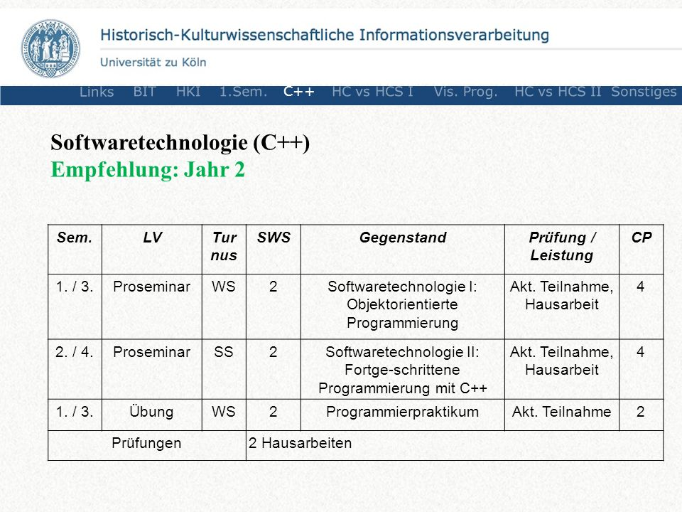 Softwaretechnologie (C++) Empfehlung: Jahr 2