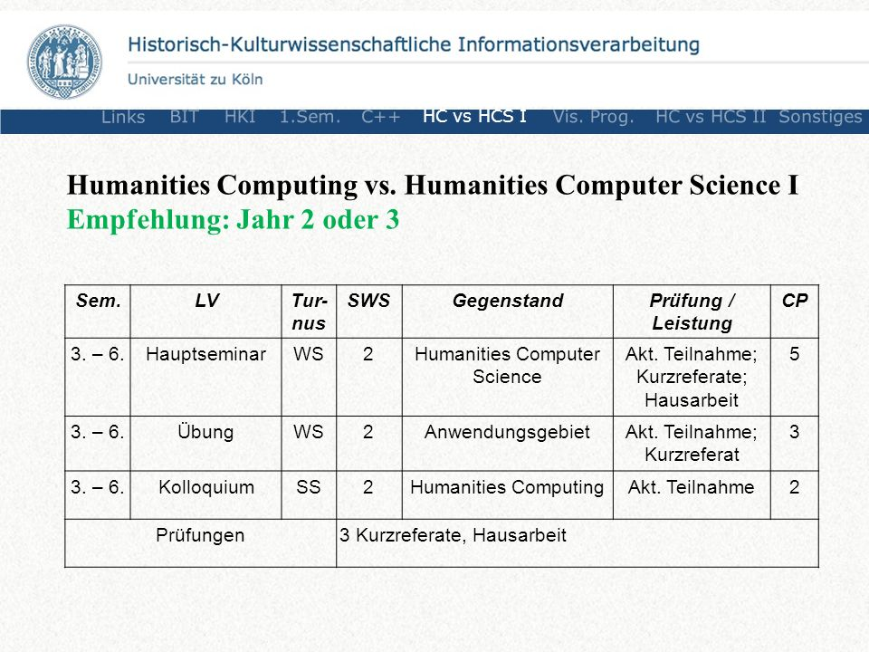 Humanities Computing vs. Humanities Computer Science I