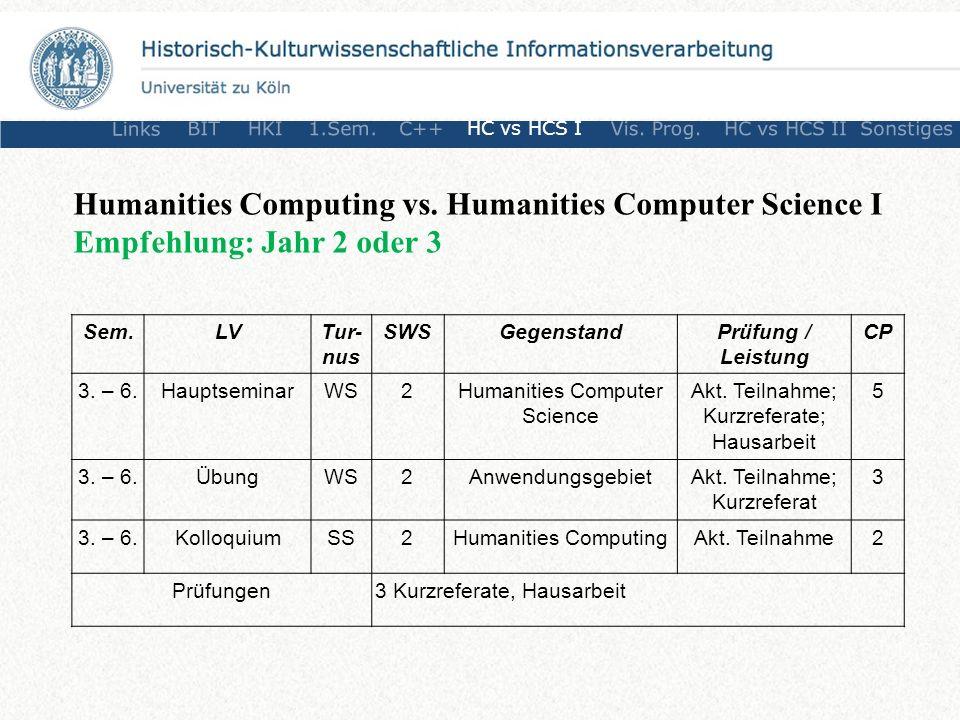 Humanities Computing vs. Humanities Computer Science I