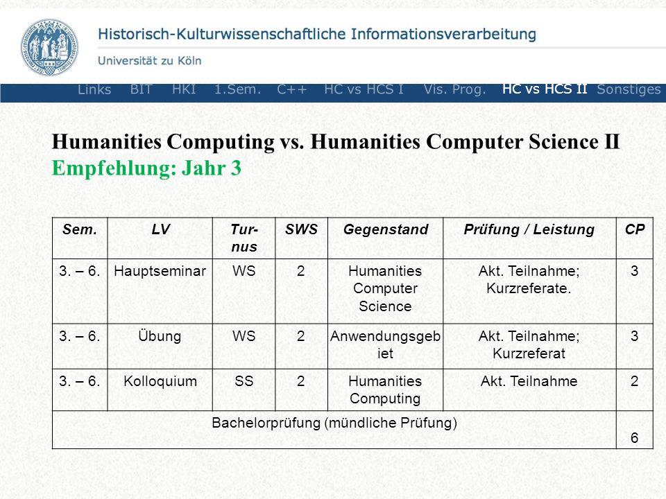 Humanities Computing vs. Humanities Computer Science II