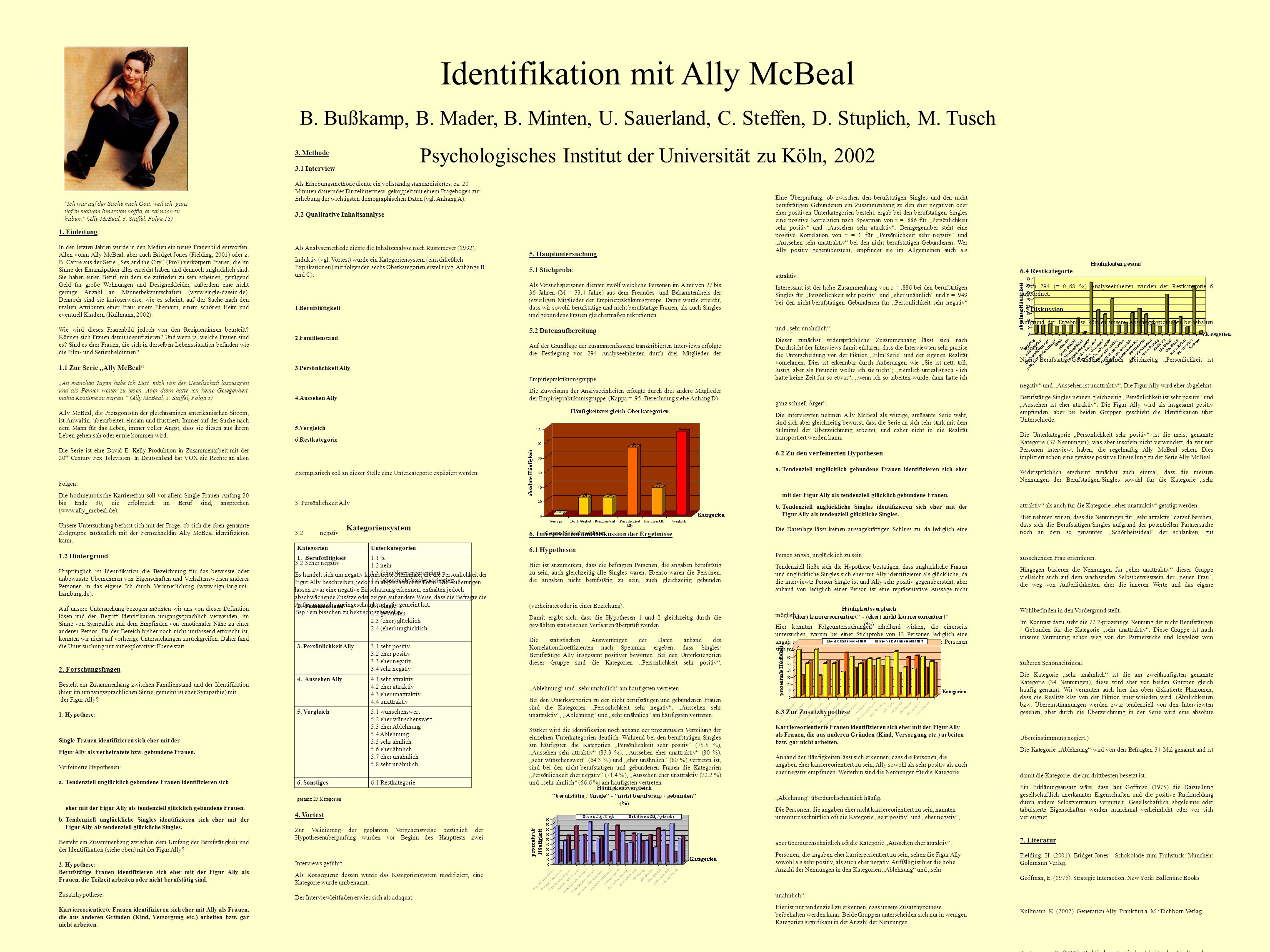 Identifikation mit Ally McBeal