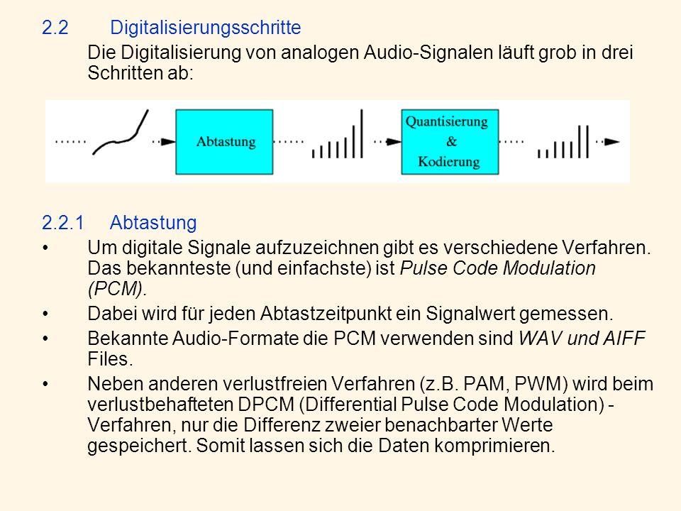 2.2 Digitalisierungsschritte