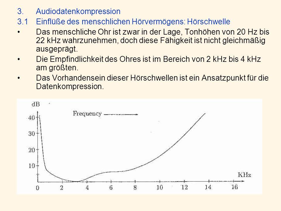 Audiodatenkompression