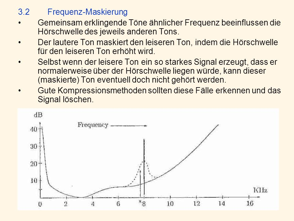3.2 Frequenz-Maskierung Gemeinsam erklingende Töne ähnlicher Frequenz beeinflussen die Hörschwelle des jeweils anderen Tons.