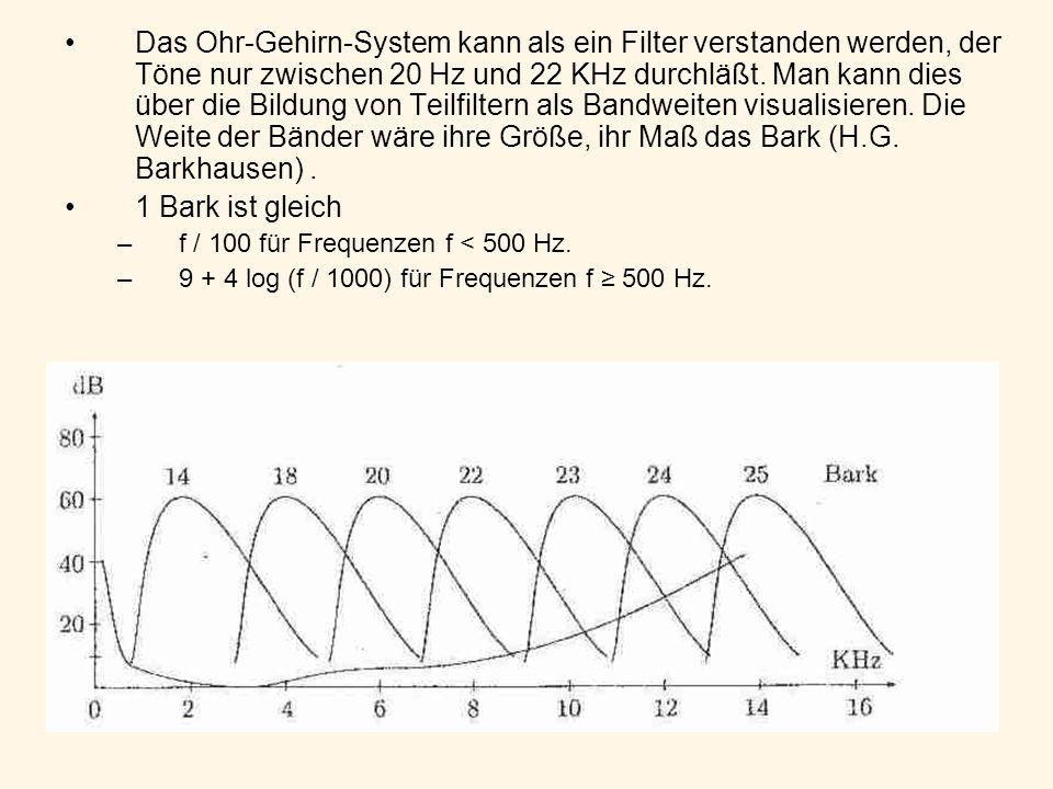 Das Ohr-Gehirn-System kann als ein Filter verstanden werden, der Töne nur zwischen 20 Hz und 22 KHz durchläßt. Man kann dies über die Bildung von Teilfiltern als Bandweiten visualisieren. Die Weite der Bänder wäre ihre Größe, ihr Maß das Bark (H.G. Barkhausen) .