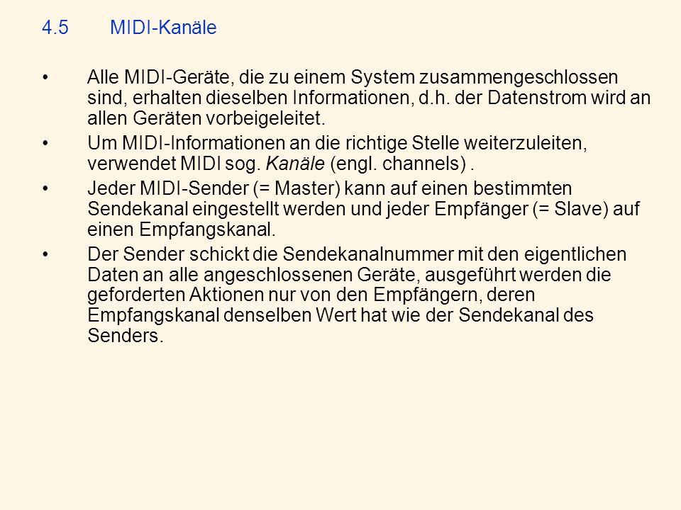 4.5 MIDI-Kanäle