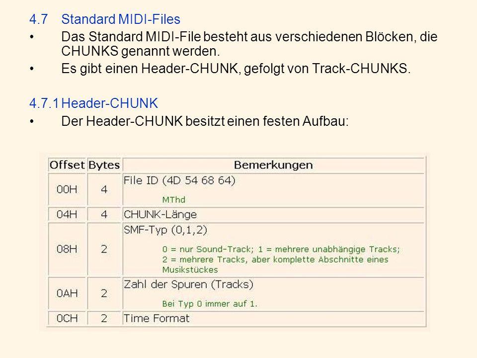 4.7 Standard MIDI-Files Das Standard MIDI-File besteht aus verschiedenen Blöcken, die CHUNKS genannt werden.