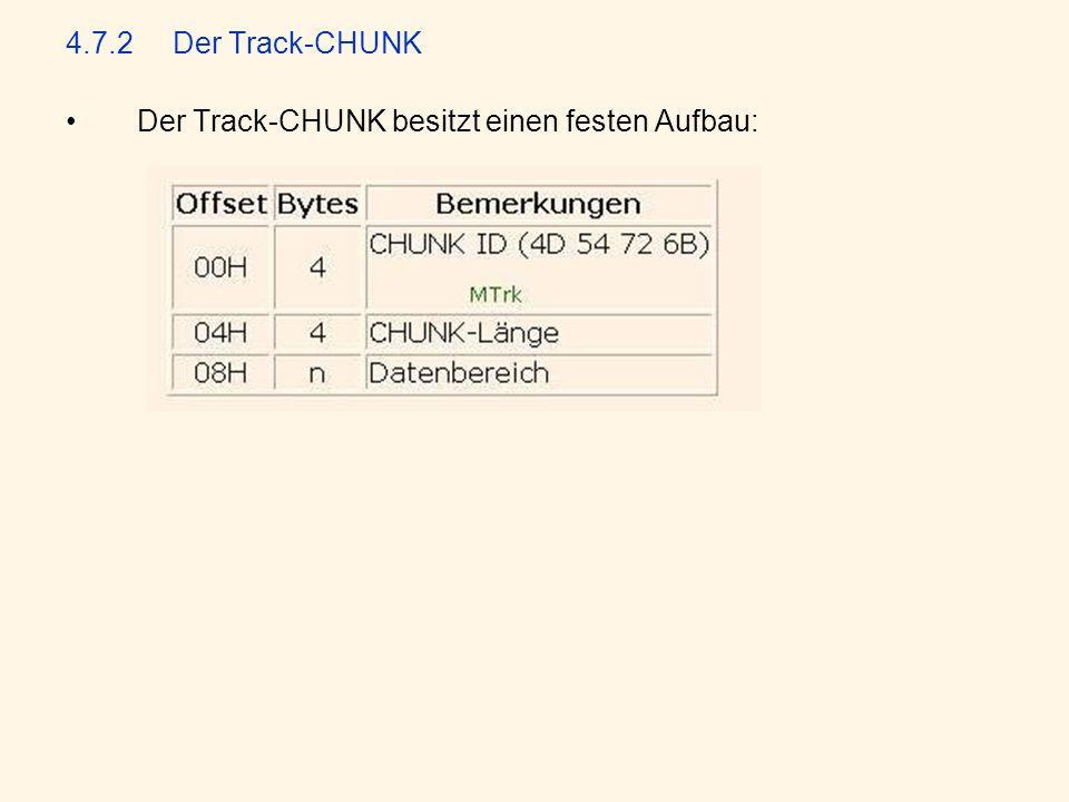 4.7.2 Der Track-CHUNK Der Track-CHUNK besitzt einen festen Aufbau:
