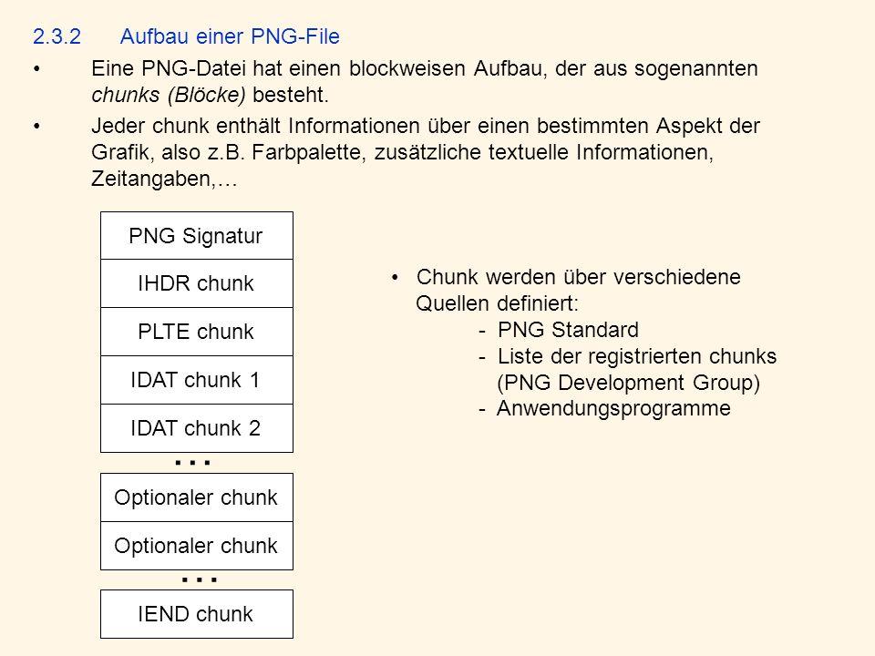 … … 2.3.2 Aufbau einer PNG-File