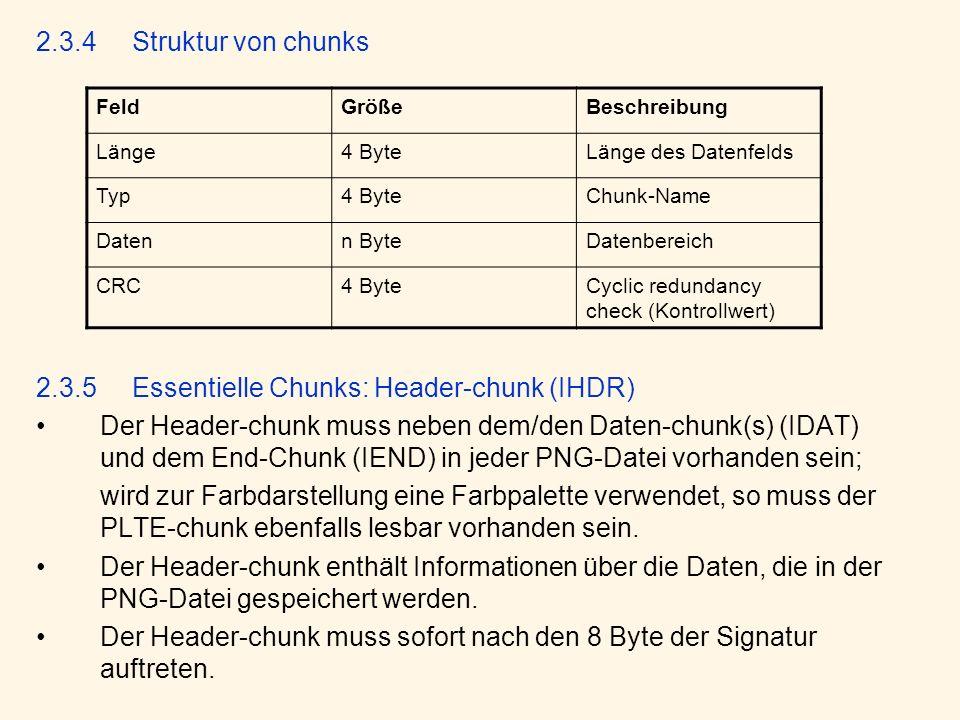 2.3.5 Essentielle Chunks: Header-chunk (IHDR)