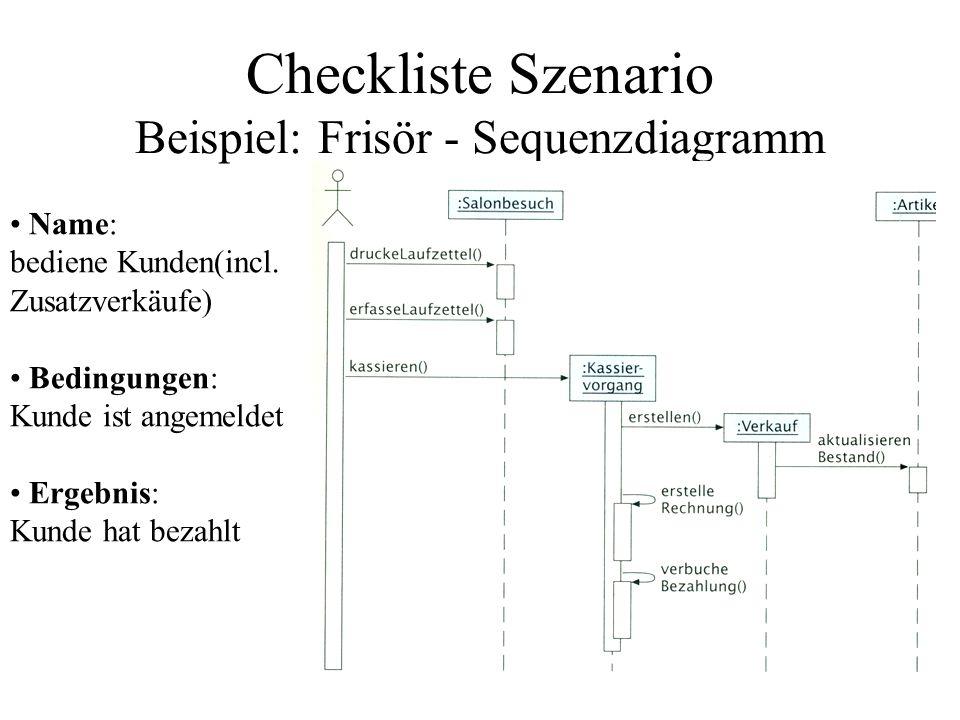 Checkliste Szenario Beispiel: Frisör - Sequenzdiagramm