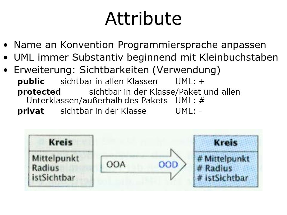 Attribute Name an Konvention Programmiersprache anpassen
