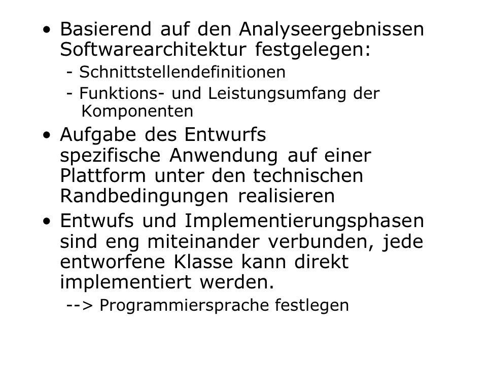 Basierend auf den Analyseergebnissen Softwarearchitektur festgelegen: