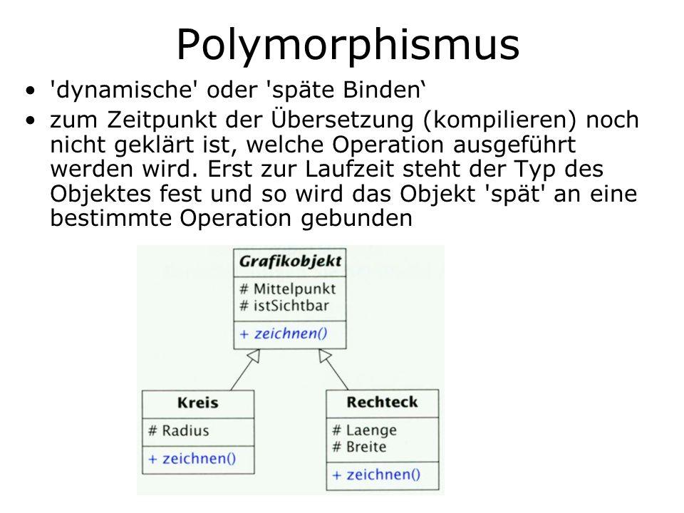 Polymorphismus dynamische oder späte Binden'