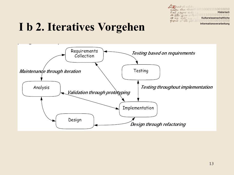 I b 2. Iteratives Vorgehen