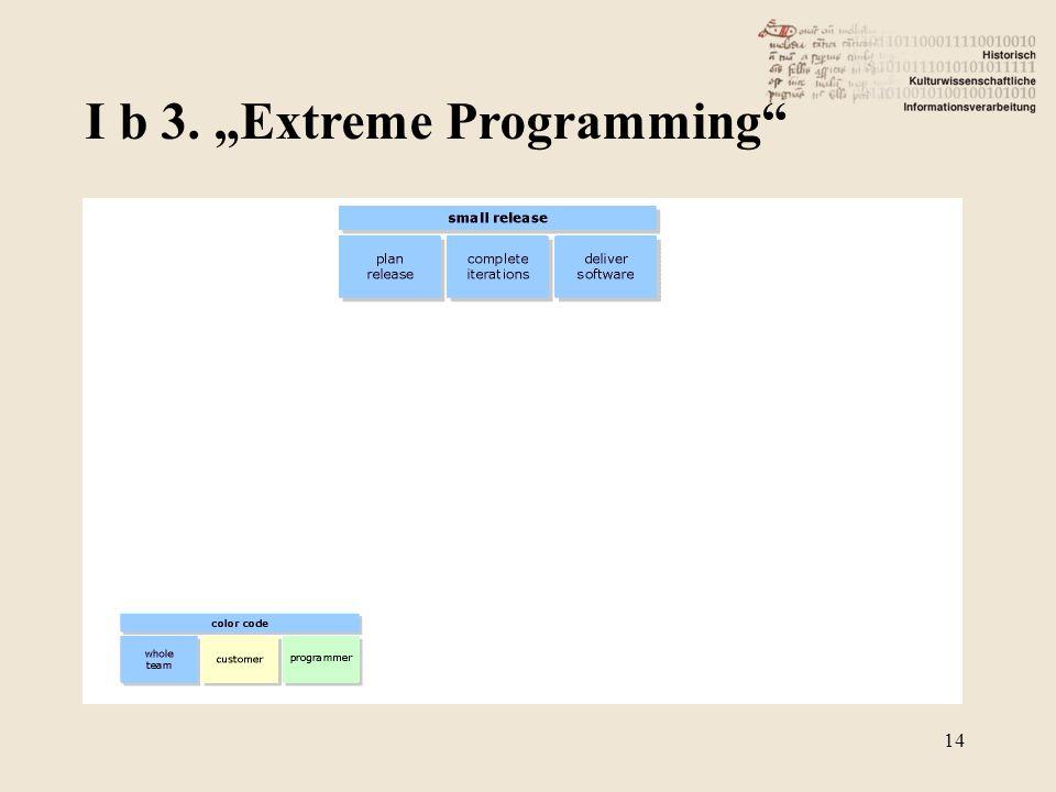 "I b 3. ""Extreme Programming"