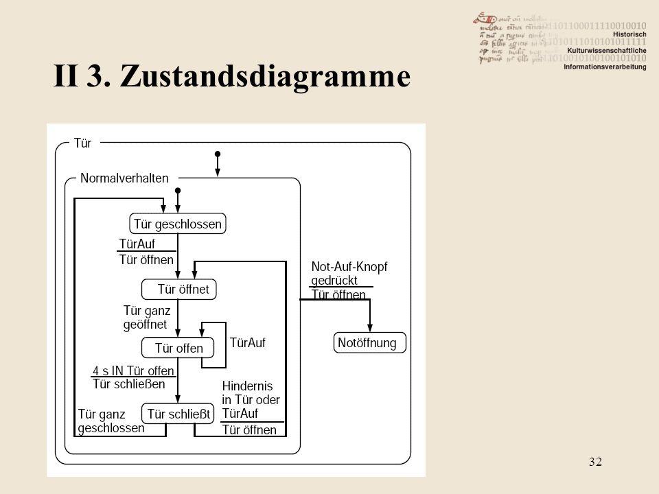 II 3. Zustandsdiagramme