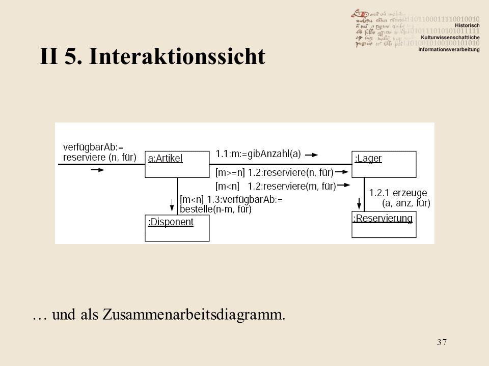 II 5. Interaktionssicht … und als Zusammenarbeitsdiagramm.