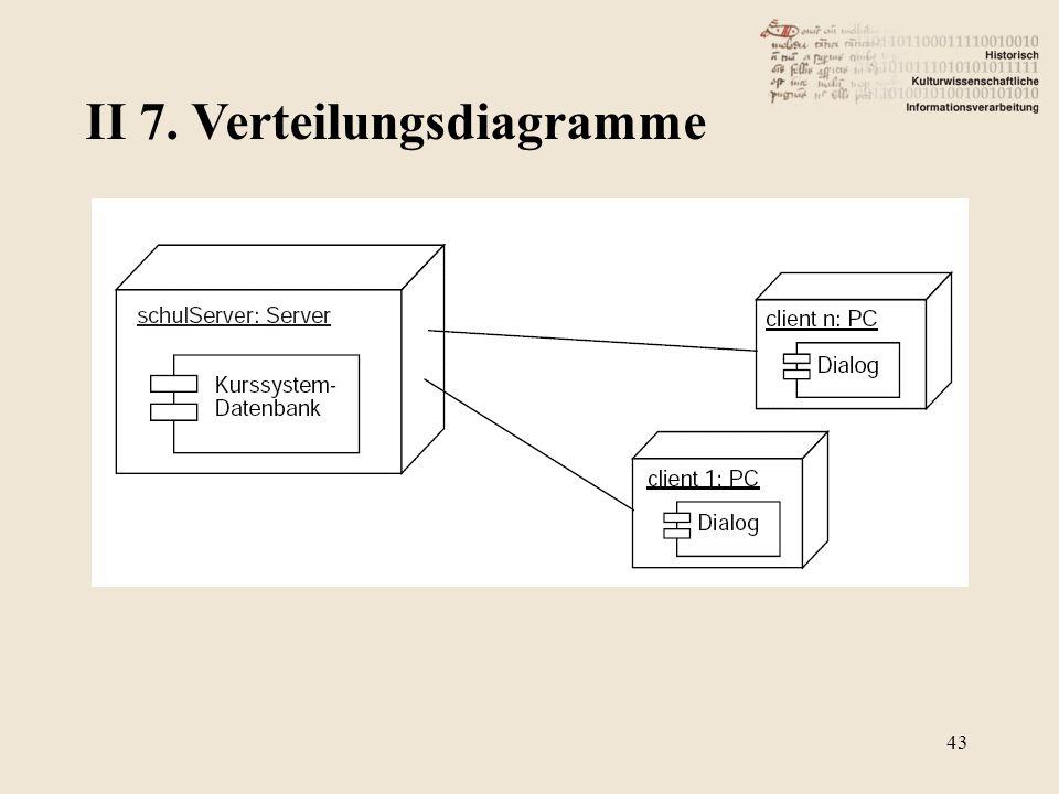 II 7. Verteilungsdiagramme
