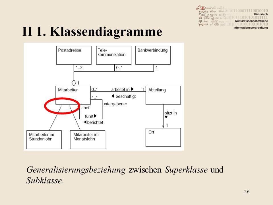 II 1. Klassendiagramme Generalisierungsbeziehung zwischen Superklasse und Subklasse.